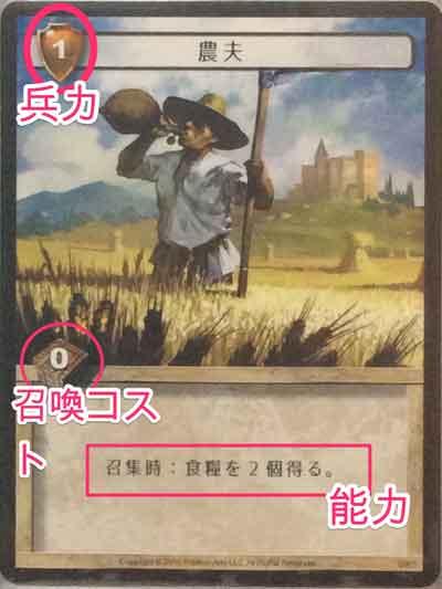 Twelve Heroes:農夫